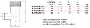 azoto-4